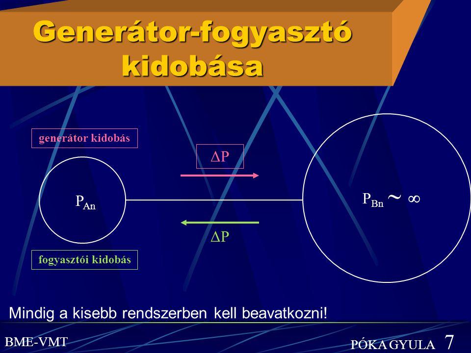 Generátor-fogyasztó kidobása P Bn   P An ΔPΔP generátor kidobás fogyasztói kidobás ΔPΔP Mindig a kisebb rendszerben kell beavatkozni! BME-VMT PÓKA G