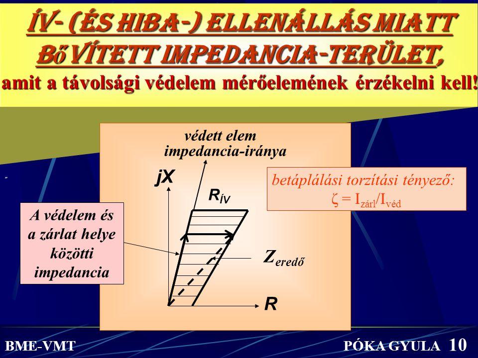 Ív- (és HIBA-) ellenállás miatt b ő vített impedancia-terület, védett elem impedancia-iránya R R ÍV jX Z eredő A védelem és a zárlat helye közötti imp