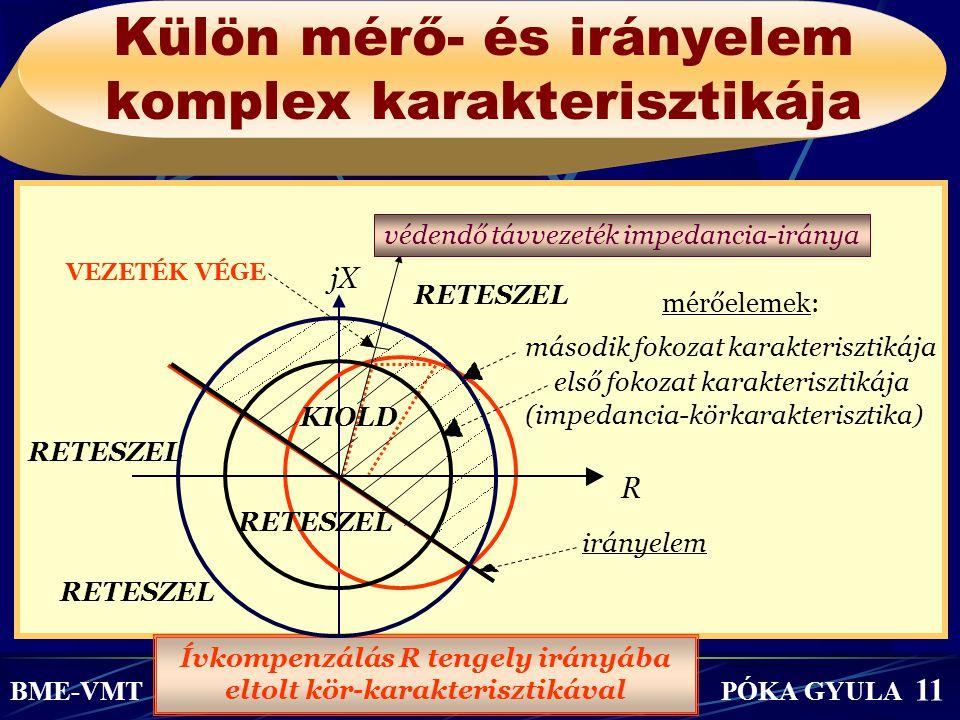 Külön mérő- és irányelem komplex karakterisztikája BME-VMT PÓKA GYULA 11 Ívkompenzálás R tengely irányába eltolt kör-karakterisztikával jX RETESZEL má