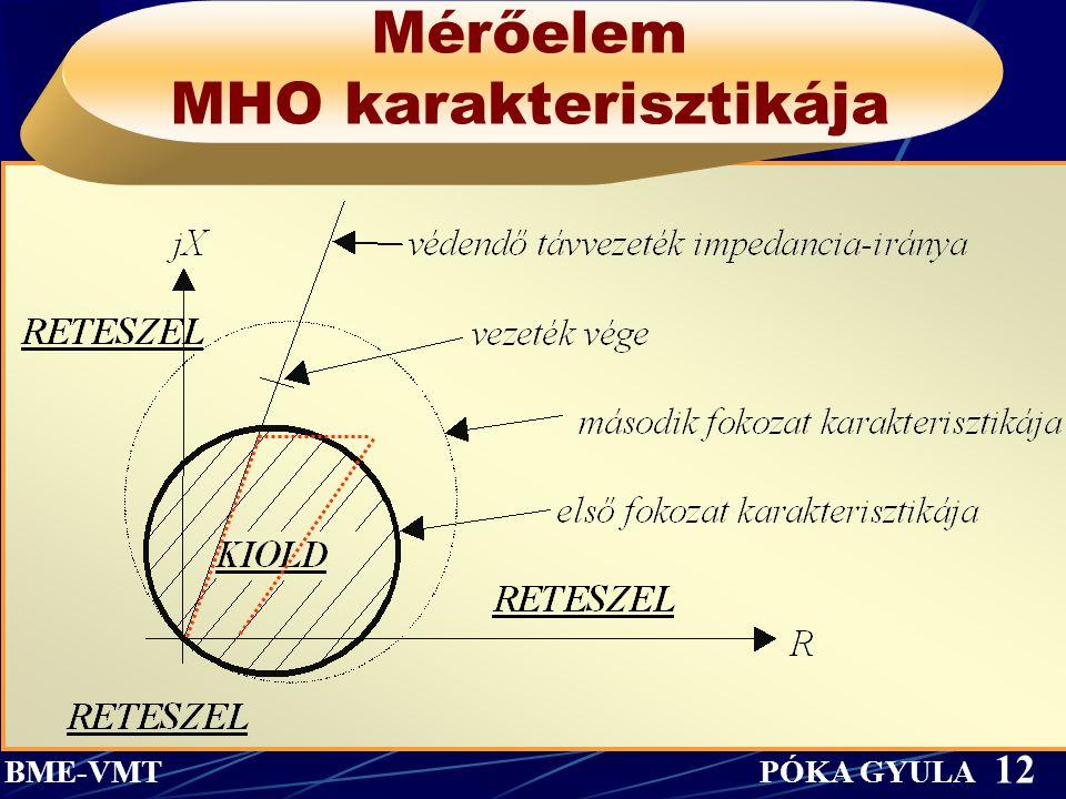 BME-VMT PÓKA GYULA 12 Mérőelem MHO karakterisztikája