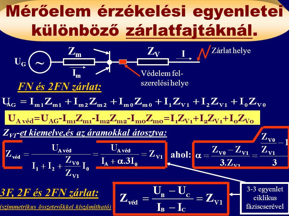 Mérőelem érzékelési egyenletei különböző zárlatfajtáknál. FN és 2FN zárlat: 3F, 2F és 2FN zárlat: (szimmetrikus összetevőkkel kiszámítható) ~ ZmZm ZVZ