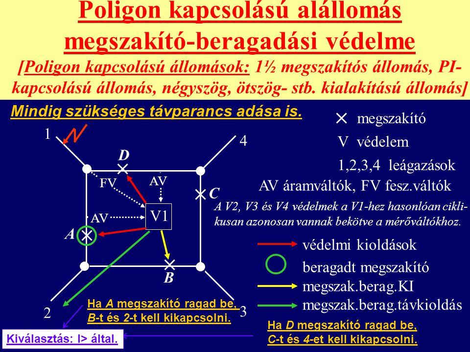 Poligon kapcsolású alállomás megszakító-beragadási védelme [Poligon kapcsolású állomások: 1½ megszakítós állomás, PI- kapcsolású állomás, négyszög, öt