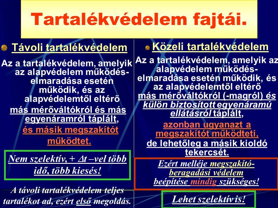 AZT és AZTO kioldás a megszakító kioldótekercsére FERRO- REZONÁNS STABILIZÁLÓ KÖR ENERGIA- TÁROLÓ KONDENZÁTOR EGYENIRÁNYÍTÓ I ind > ÁRAMVÁLTÓ BME-VMT PÓKA GYULA 15