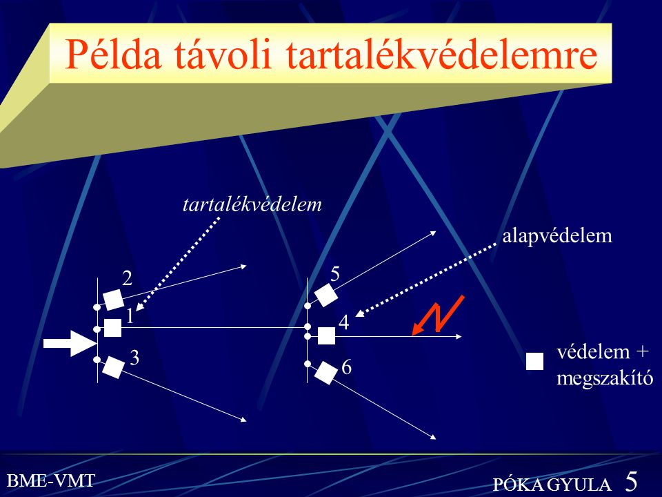 Távoli tartalékvédelem alkalmazási határai (1).Sugaras hálózaton: Hurkolt hálózaton: pl.