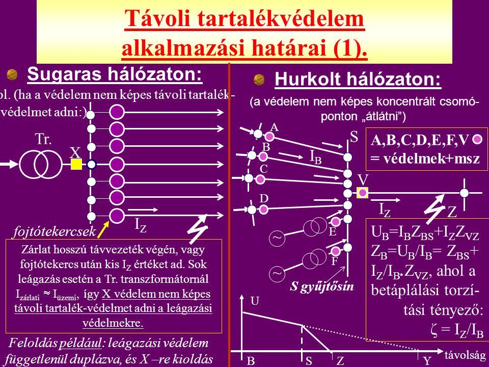 Tipikus magyar középfeszültségű elosztóhálózat Leválasztás 120/20 kV 20 kV-os gyűjtősín BME-VMT PÓKA GYULA 17
