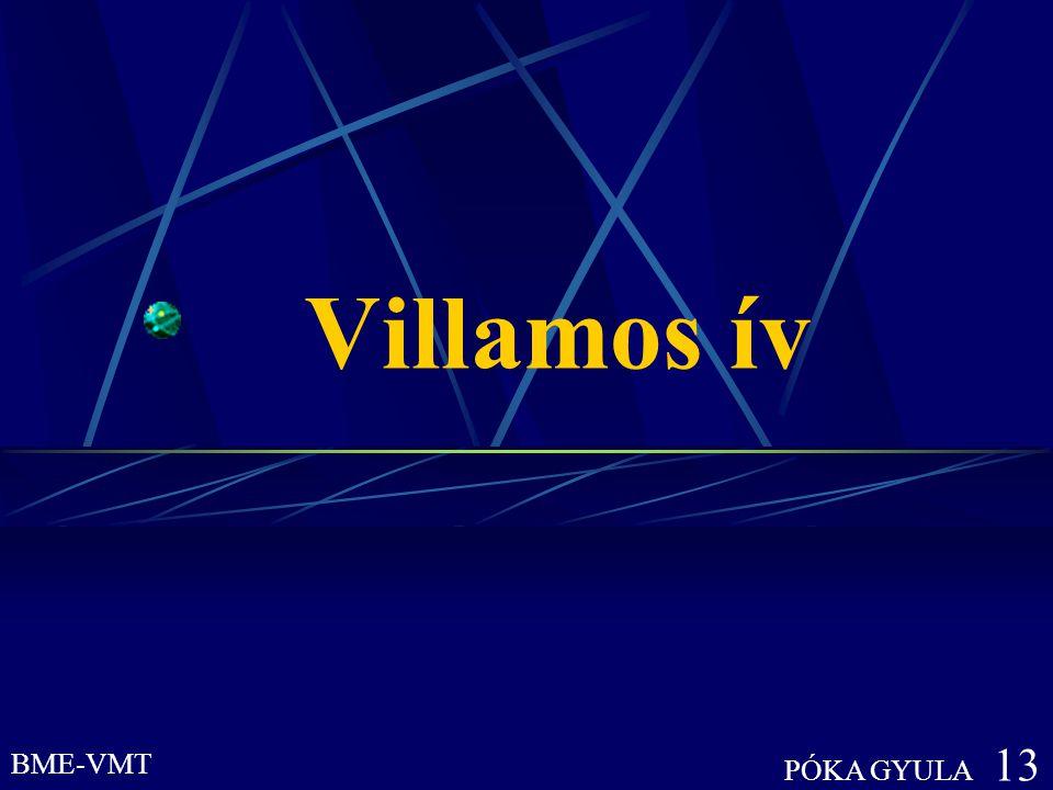 BME-VMT PÓKA GYULA 13 Villamos ív