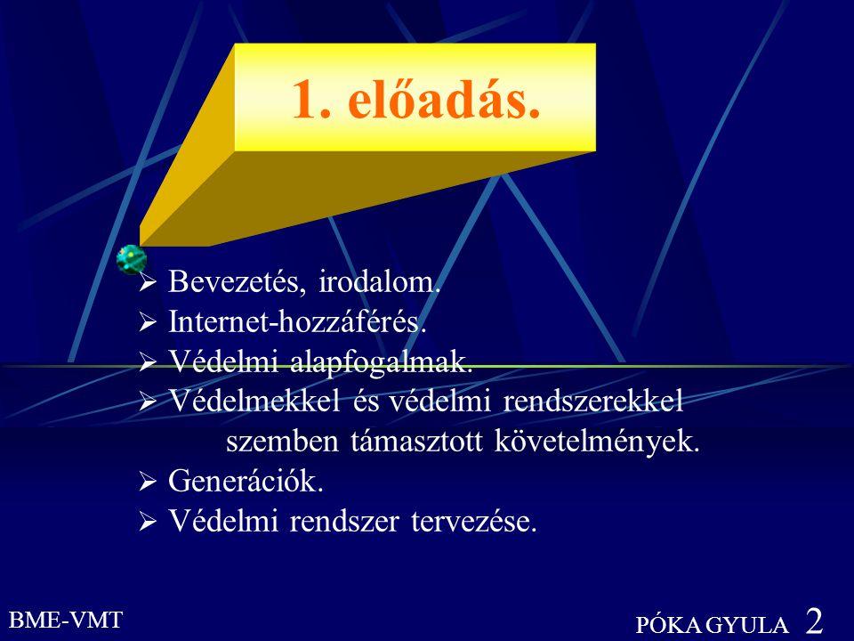 BME-VMT PÓKA GYULA 2  Bevezetés, irodalom.  Internet-hozzáférés.  Védelmi alapfogalmak.  Védelmekkel és védelmi rendszerekkel szemben támasztott k