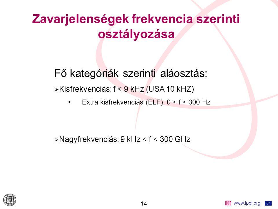 www.lpqi.org 14 Zavarjelenségek frekvencia szerinti osztályozása Fő kategóriák szerinti aláosztás:  Kisfrekvenciás: f < 9 kHz (USA 10 kHZ)  Extra kisfrekvenciás (ELF): 0 < f < 300 Hz  Nagyfrekvenciás: 9 kHz < f < 300 GHz