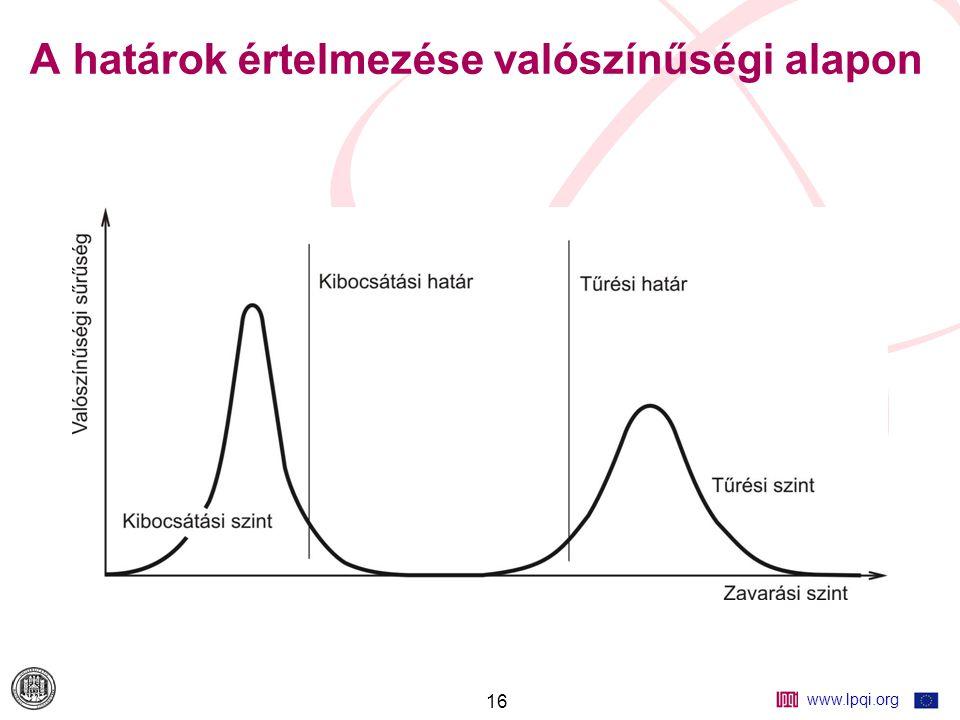 www.lpqi.org 16 A határok értelmezése valószínűségi alapon