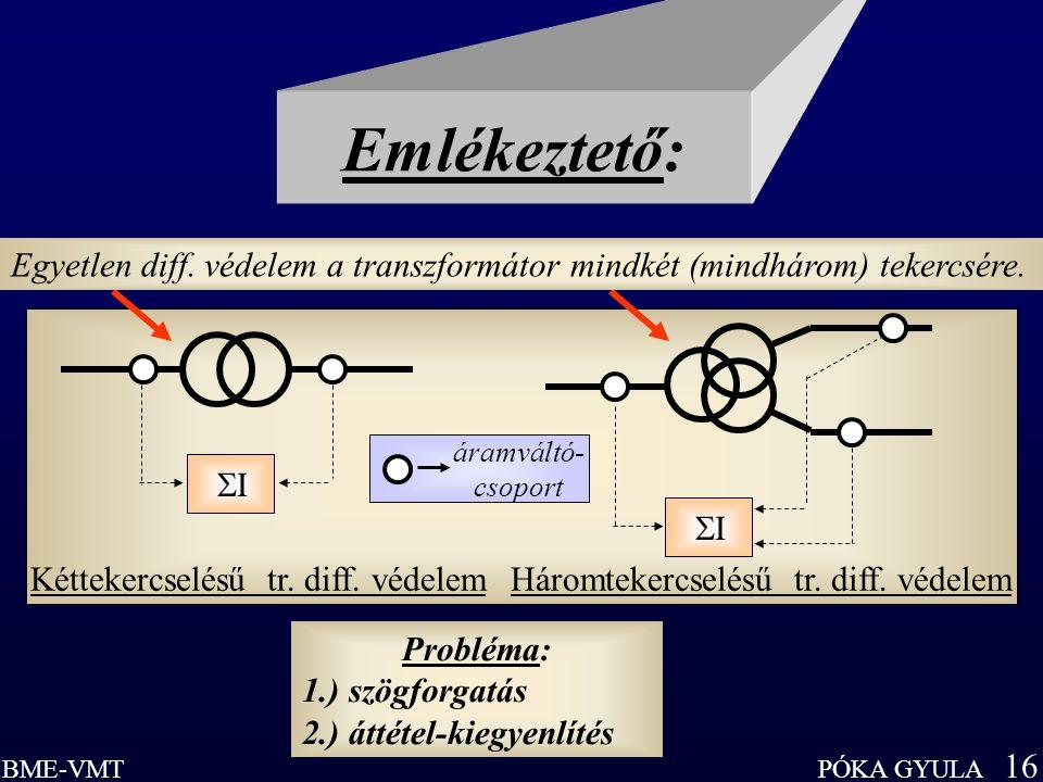 PÓKA GYULA 16 BME-VMT Emlékeztető: II II Kéttekercselésű tr. diff. védelemHáromtekercselésű tr. diff. védelem áramváltó- csoport Egyetlen diff. vé