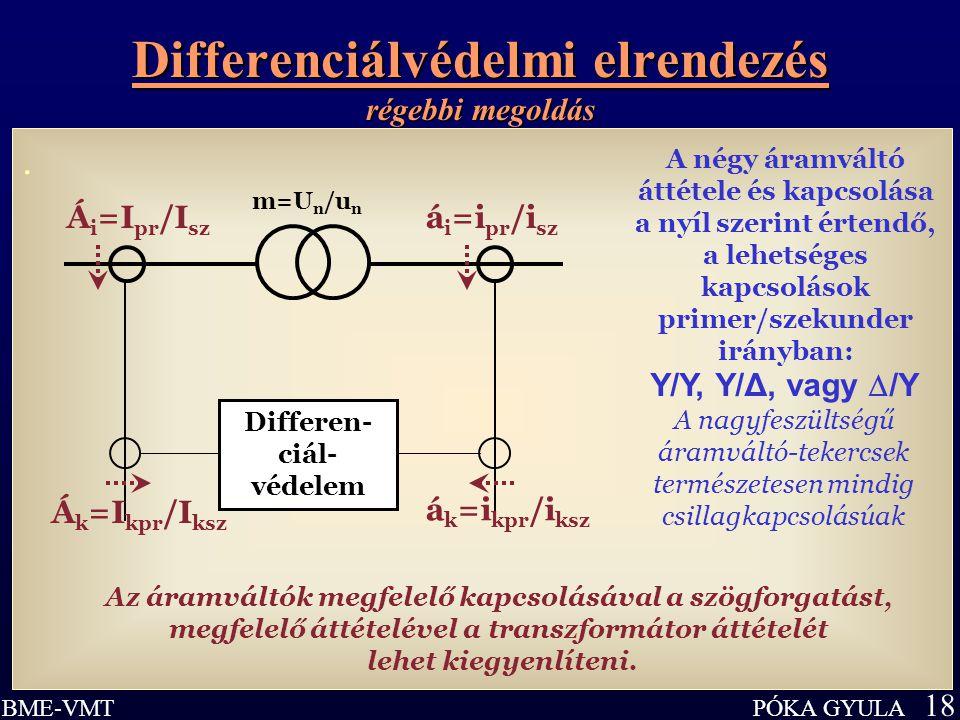 PÓKA GYULA 18 BME-VMT Differenciálvédelmi elrendezés régebbi megoldás. Differen- ciál- védelem Á i =I pr /I sz á i =i pr /i sz m=U n /u n Á k =I kpr /