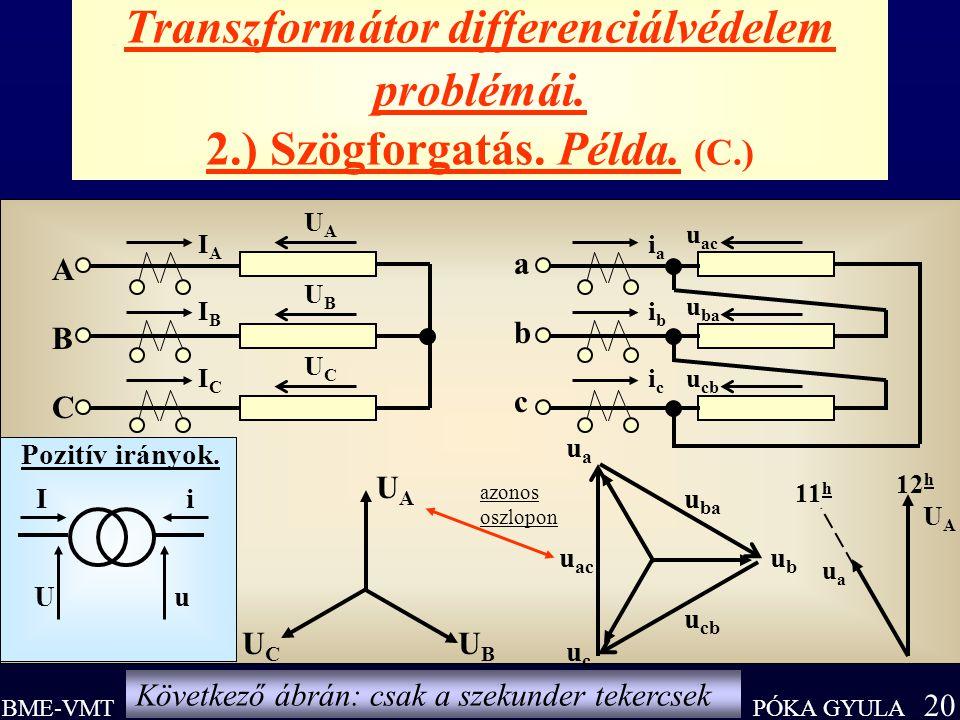 PÓKA GYULA 20 BME-VMT Transzformátor differenciálvédelem problémái. 2.) Szögforgatás. Példa. (C.) ABCABC abcabc IAIBICIAIBIC iaibiciaibic UAUBUCUAUBUC