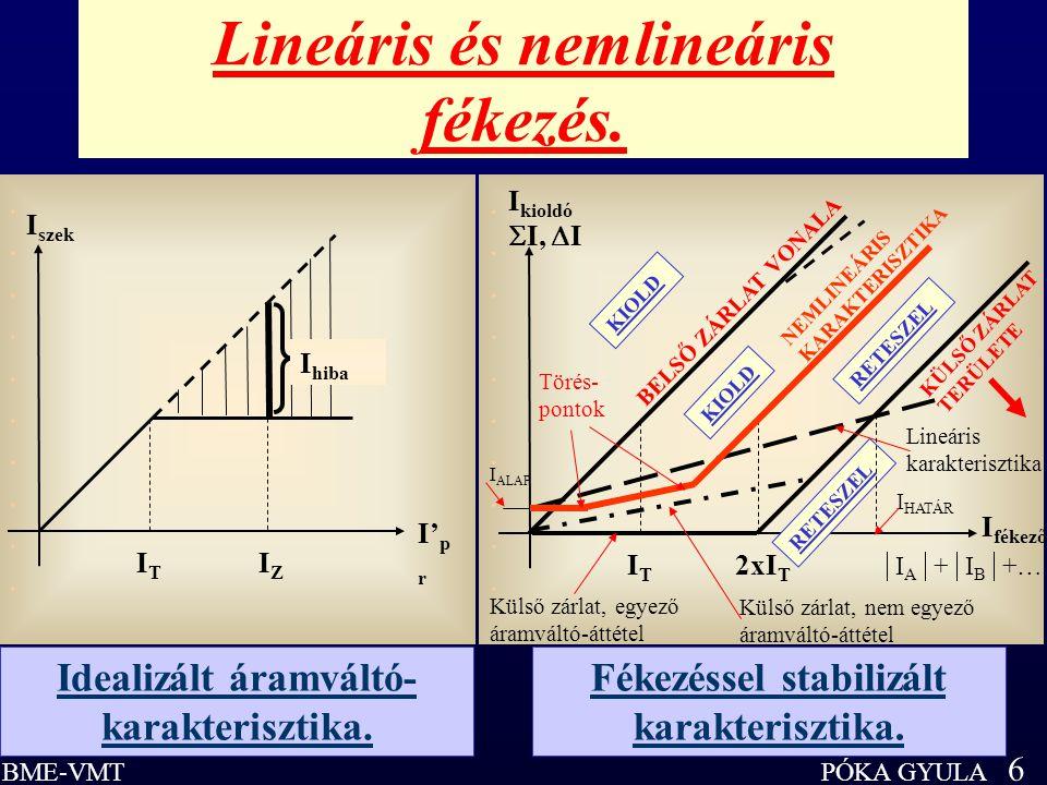 PÓKA GYULA 6 BME-VMT Lineáris és nemlineáris fékezés..................... I hiba IZIZ I szek I' p r ITIT Idealizált áramváltó- karakterisztika. Fékezé