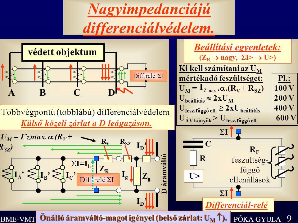 PÓKA GYULA 9 BME-VMT Nagyimpedanciájú differenciálvédelem. U> R F feszültség- függő ellenállások R C Differenciál-relé II II Önálló áramváltó-mago