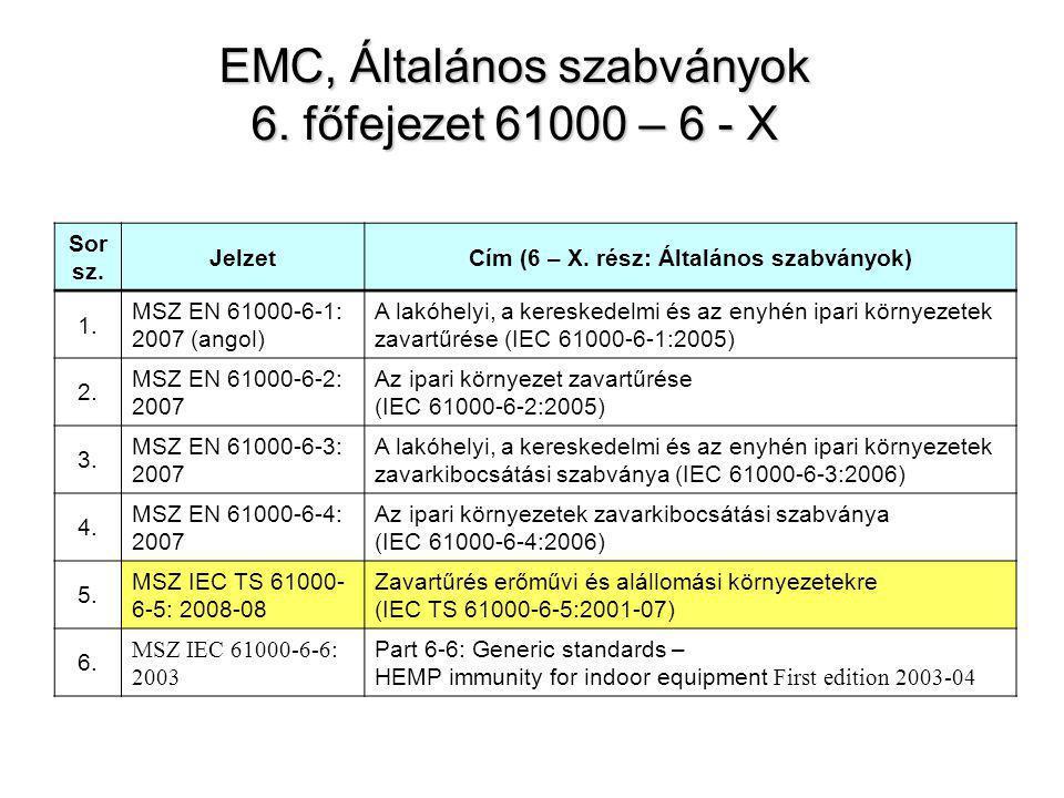 EMC, Általános szabványok 6. főfejezet 61000 – 6 - X Sor sz. JelzetCím (6 – X. rész: Általános szabványok) 1. MSZ EN 61000-6-1: 2007 (angol) A lakóhel
