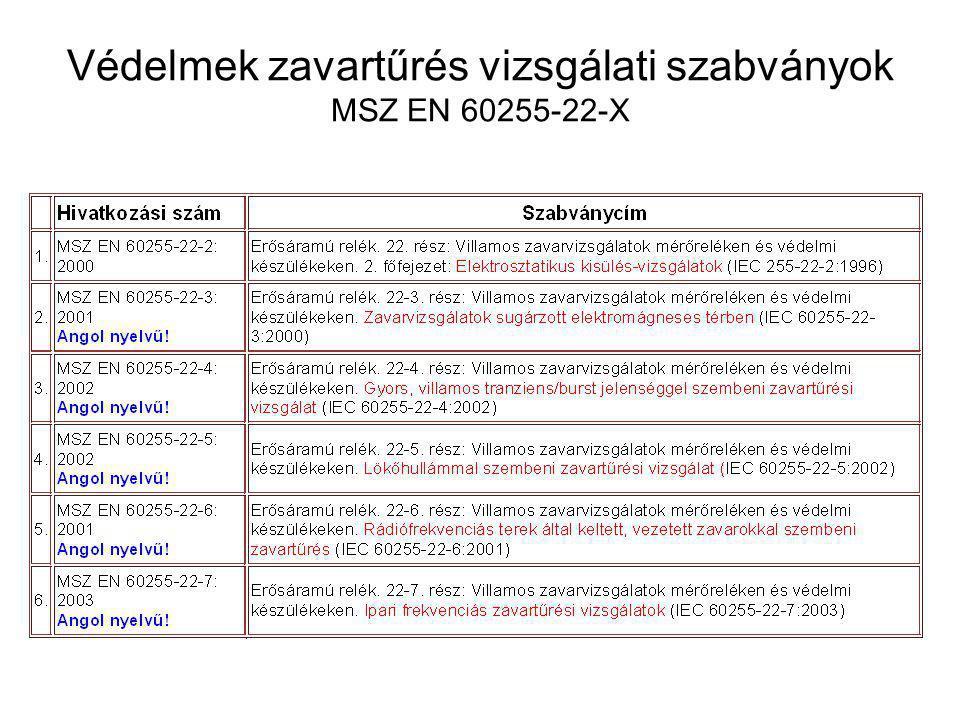 Nemzetközi előírások CIGRE Guide No.124, EMC irányelvek erőművekre és alállomásokra , Working Group 36.04, September 1997.