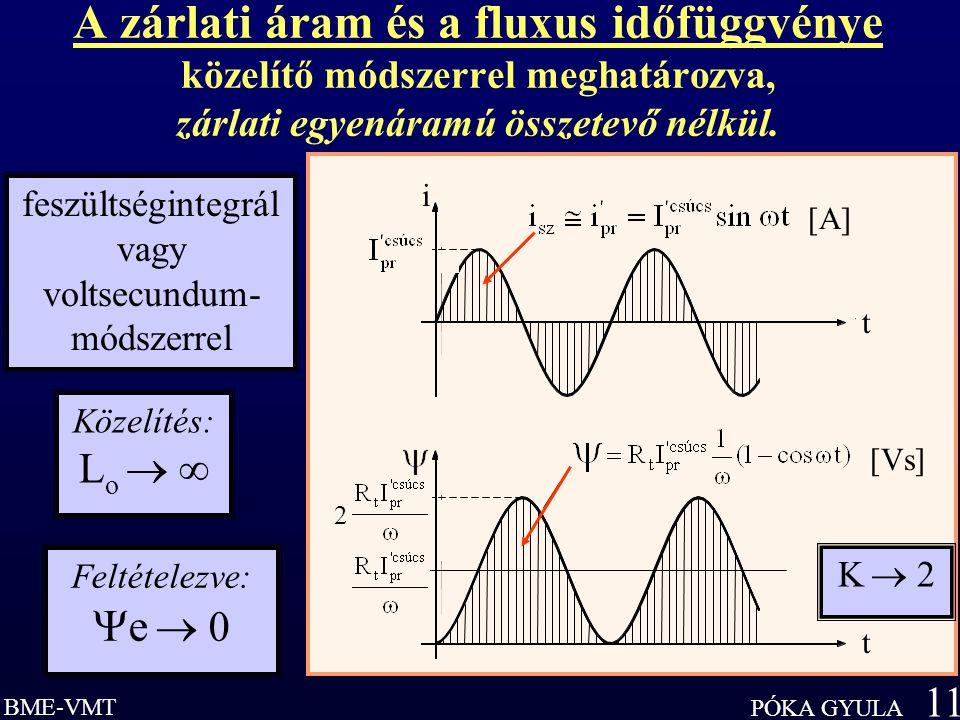 BME-VMT PÓKA GYULA 11 A zárlati áram és a fluxus időfüggvénye közelítő módszerrel meghatározva, zárlati egyenáramú összetevő nélkül.