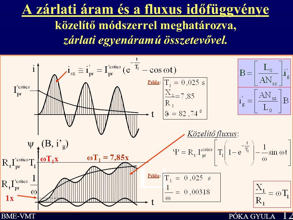 BME-VMT PÓKA GYULA 12 A zárlati áram és a fluxus időfüggvénye közelítő módszerrel meghatározva, zárlati egyenáramú összetevővel.