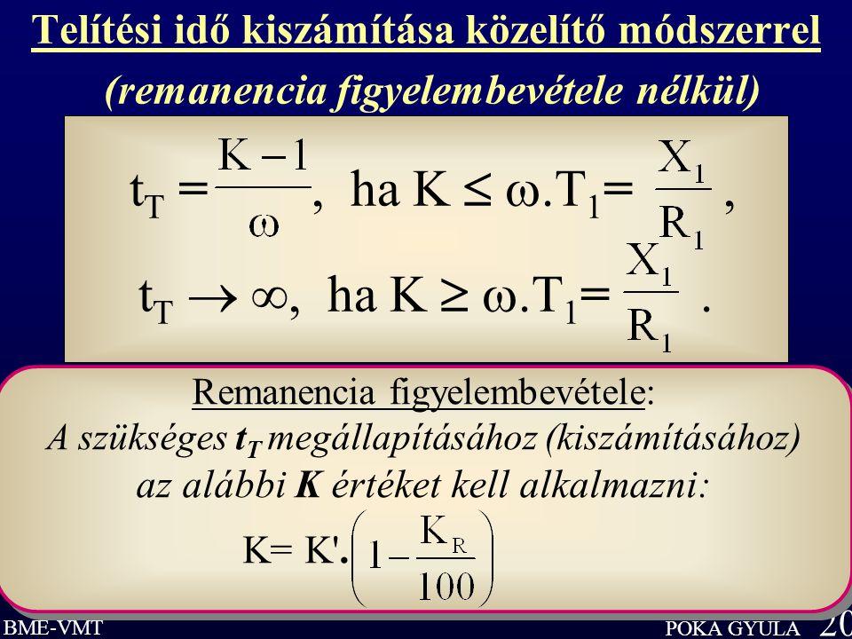 BME-VMT PÓKA GYULA 20 Telítési idő kiszámítása közelítő módszerrel (remanencia figyelembevétele nélkül) t T =, ha K  .T 1 =, t T  , ha K  .T 1 =.
