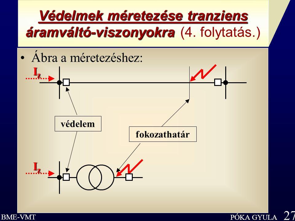 BME-VMT PÓKA GYULA 27 Ábra a méretezéshez: fokozathatár védelem IzIzIzIz IzIzIzIz Védelmek méretezése tranziens áramváltó-viszonyokra Védelmek méretezése tranziens áramváltó-viszonyokra (4.