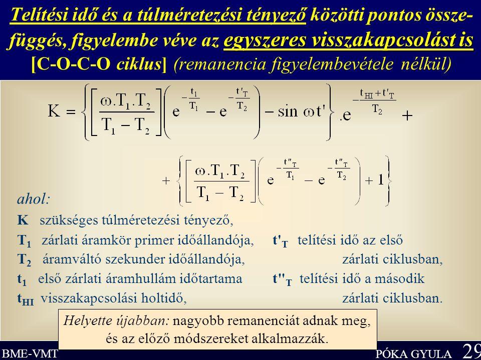 BME-VMT PÓKA GYULA 29 egyszeres visszakapcsolást is Telítési idő és a túlméretezési tényező közötti pontos össze- függés, figyelembe véve az egyszeres visszakapcsolást is [ C-O-C-O ciklus] (remanencia figyelembevétele nélkül).