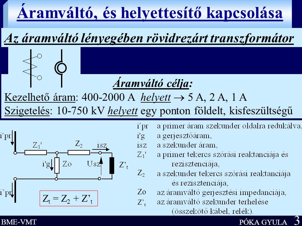 BME-VMT PÓKA GYULA 3 Áramváltó, és helyettesítő kapcsolása Áramváltó célja: Kezelhető áram: 400-2000 A helyett  5 A, 2 A, 1 A Szigetelés: 10-750 kV helyett egy ponton földelt, kisfeszültségű Az áramváltó lényegében rövidrezárt transzformátor Z' t Z2Z2 Z2Z2 Z2Z2 Z2Z2 Z2Z2 ZtZt ZoZo Z t = Z 2 + Z' t