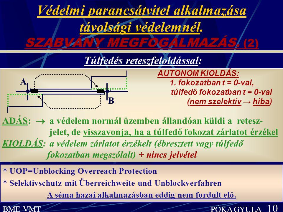 BME-VMT PÓKA GYULA 10 Védelmi parancsátvitel alkalmazása távolsági védelemnél. SZABVÁNY MEGFOGALMAZÁS. (2) Túlfedés reteszfeloldással: * UOP=Unblockin