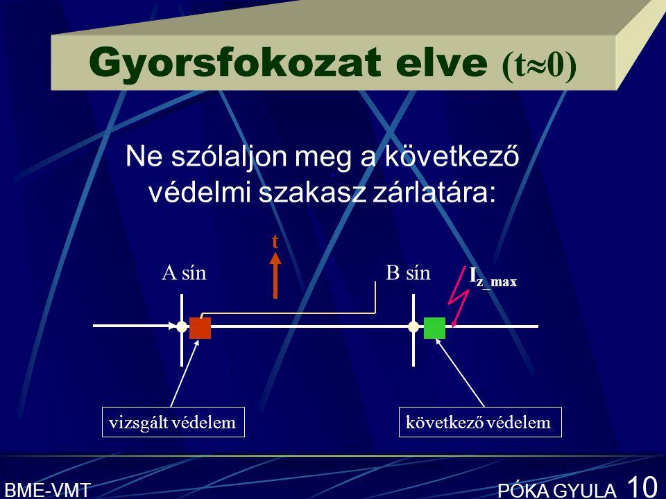 BME-VMT PÓKA GYULA 10 Gyorsfokozat elve (t  0).