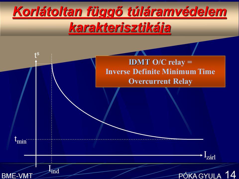 BME-VMT PÓKA GYULA 14 Korlátoltan függő túláramvédelem karakterisztikája tsts I zárl I ind t min IDMT IDMT O/C relay = Inverse Definite Minimum Time Overcurrent Relay