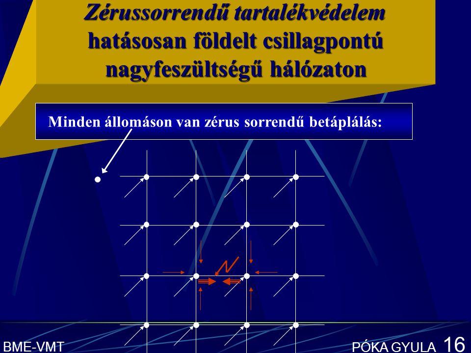 BME-VMT PÓKA GYULA 16 Zérussorrendű tartalékvédelem hatásosan földelt csillagpontú nagyfeszültségű hálózaton Minden állomáson van zérus sorrendű betáplálás: