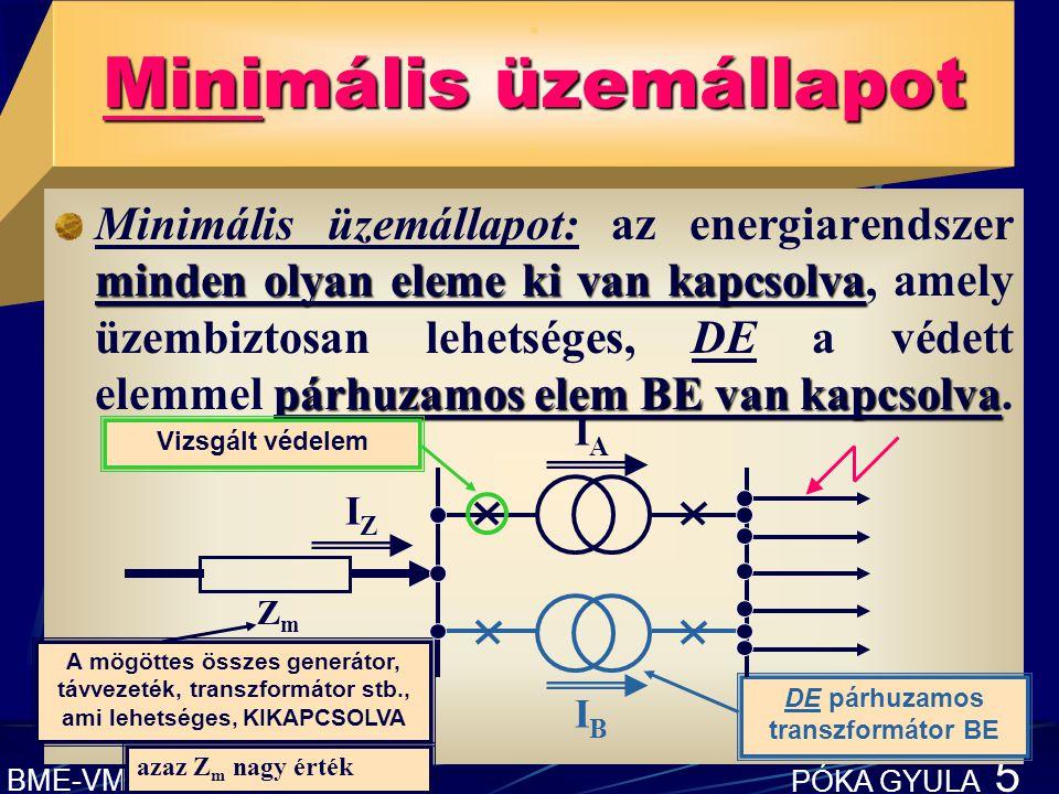 BME-VMT PÓKA GYULA 5 Minimális üzemállapot.