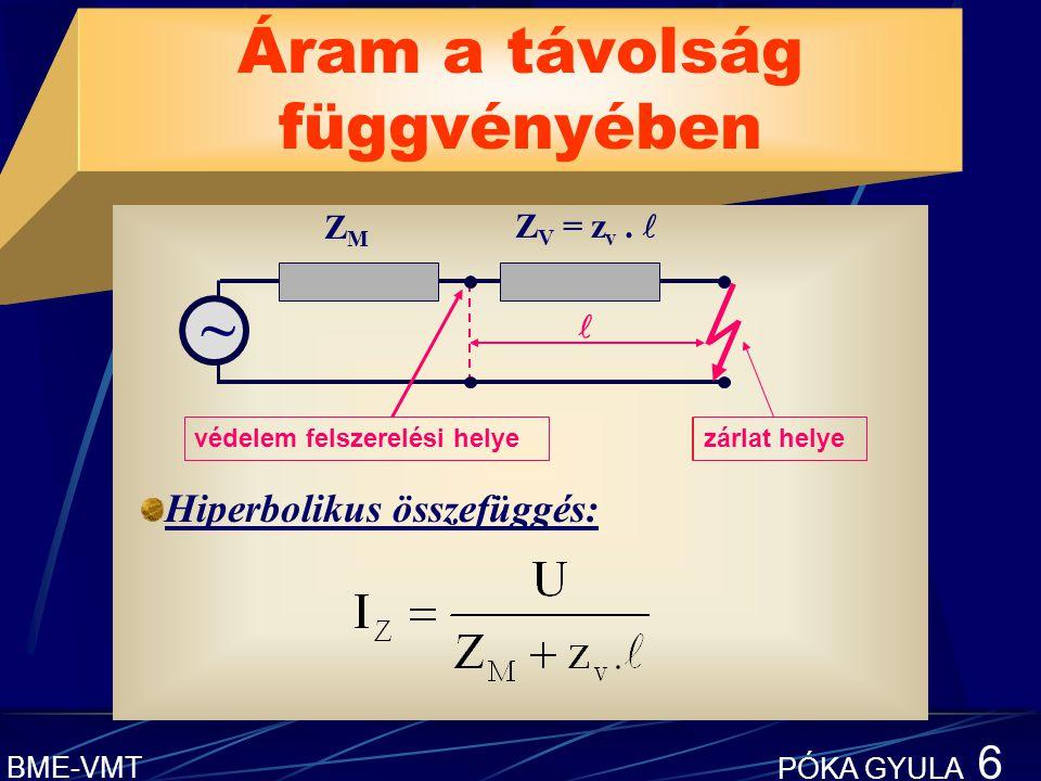 BME-VMT PÓKA GYULA 7 Zárlati áram a távolság függvényében Z m Z d I z 2F  0,866.I z 3F