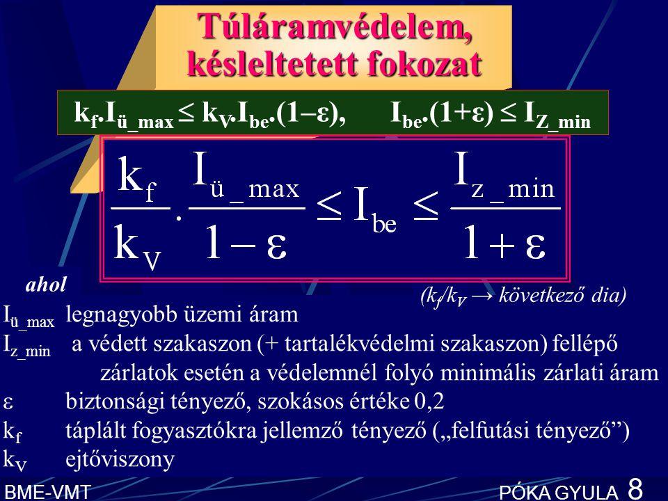 """BME-VMT PÓKA GYULA 8 Túláramvédelem, késleltetett fokozat k f.I ü_max  k V.I be.(1–ε), I be.(1+ε)  I Z_min I ü_max legnagyobb üzemi áram I z_min a védett szakaszon (+ tartalékvédelmi szakaszon) fellépő zárlatok esetén a védelemnél folyó minimális zárlati áram  biztonsági tényező, szokásos értéke 0,2 k f táplált fogyasztókra jellemző tényező (""""felfutási tényező ) k V ejtőviszony ahol (k f /k V → következő dia)"""