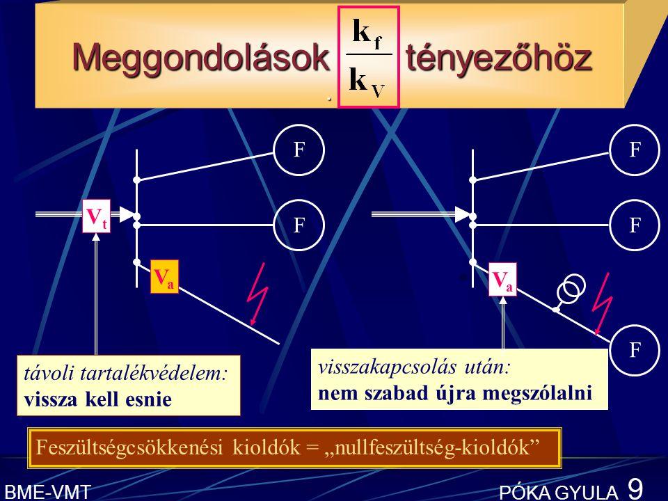 BME-VMT PÓKA GYULA 9 Meggondolások tényezőhöz.Meggondolások tényezőhöz.