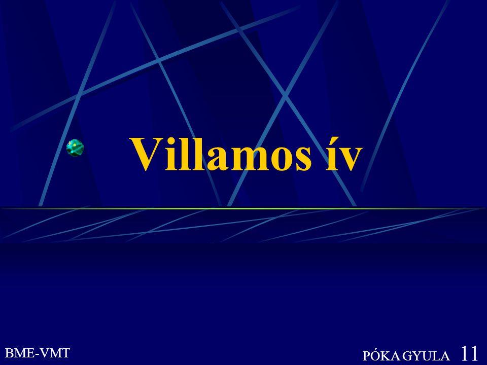BME-VMT PÓKA GYULA 11 Villamos ív