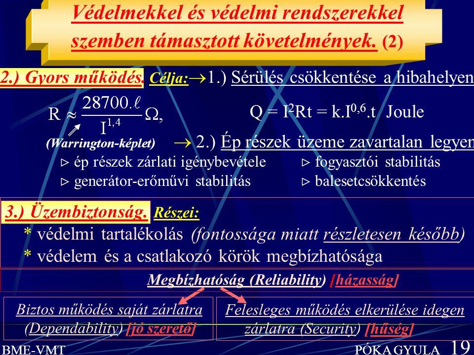 BME-VMT PÓKA GYULA 19 Védelmekkel és védelmi rendszerekkel szemben támasztott követelmények. (2) 3.) Üzembiztonság. Részei: * védelmi tartalékolás (fo
