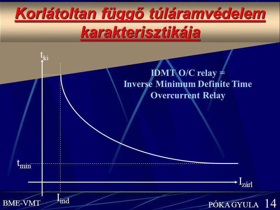 Korlátoltan függő túláramvédelem karakterisztikája t ki I zárl I ind t min IDMT IDMT O/C relay = Inverse Minimum Definite Time Overcurrent Relay BME-V