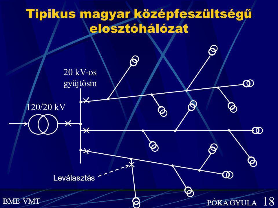 Tipikus magyar középfeszültségű elosztóhálózat Leválasztás 120/20 kV 20 kV-os gyűjtősín BME-VMT PÓKA GYULA 18