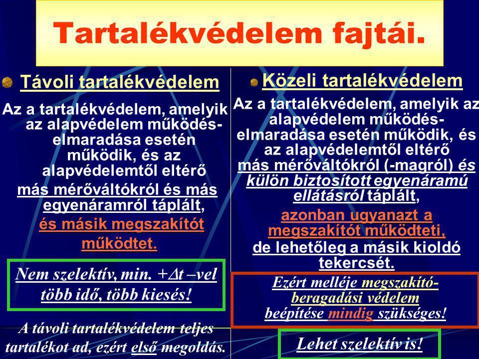AZT és AZTO kioldás a megszakító kioldótekercsére ÁTALAKÍTÓ KÖRÖK ENERGIA- TÁROLÓ KONDENZÁTOR EGYENIRÁNYÍTÓ I ind > ÁRAMVÁLTÓ BME-VMT PÓKA GYULA 15