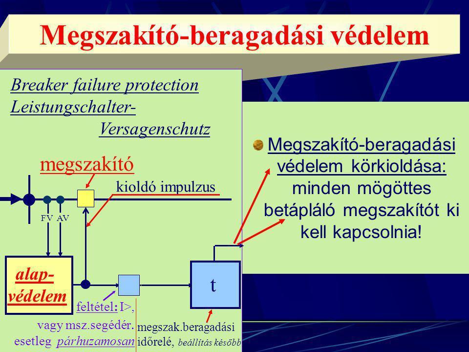 Megszakító-beragadási védelem körkioldása: minden mögöttes betápláló megszakítót ki kell kapcsolnia! Megszakító-beragadási védelem kioldó impulzus Bre