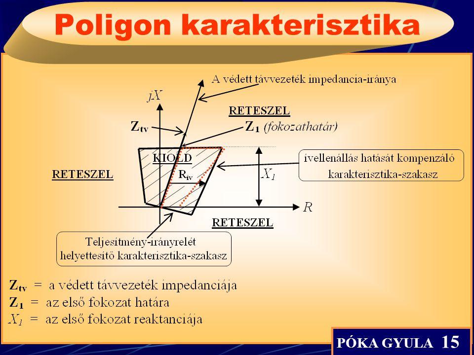 Poligon karakterisztika PÓKA GYULA 15