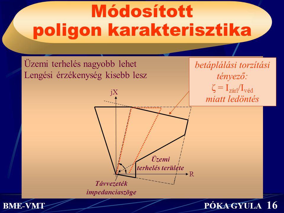 jX R Távvezeték impedanciaszöge Üzemi terhelés területe Módosított poligon karakterisztika betáplálási torzítási tényező: ζ = I zárl /I véd miatt ledö