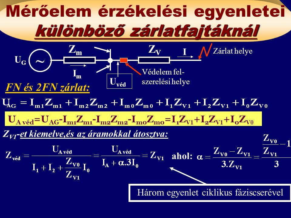 különböző zárlatfajtáknál Mérőelem érzékelési egyenletei különböző zárlatfajtáknál FN és 2FN zárlat: Z V1 -et kiemelve,és az áramokkal átosztva: Három