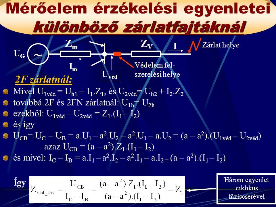 Mivel U 1véd = U h1 + I 1.Z 1, és U 2véd = U h2 + I 2.Z 2 továbbá 2F és 2FN zárlatnál: U 1h = U 2h ezekből: U 1véd – U 2véd = Z 1.(I 1 – I 2 ) és így