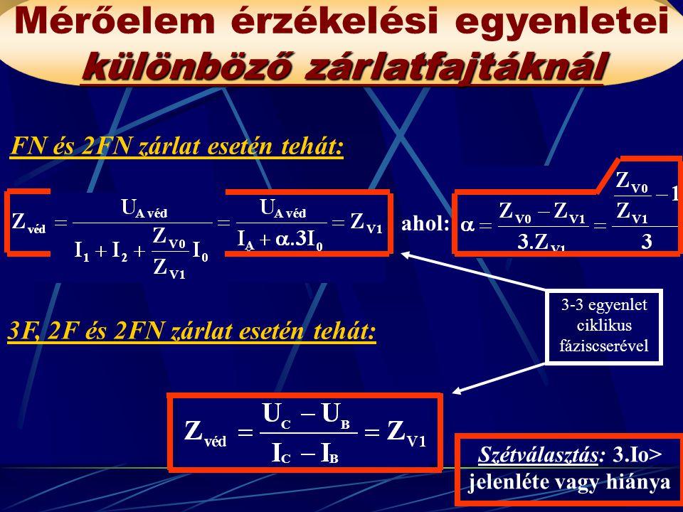 3F, 2F és 2FN zárlat esetén tehát: CB CB ahol: 3-3 egyenlet ciklikus fáziscserével A véd A FN és 2FN zárlat esetén tehát: különböző zárlatfajtáknál Mé