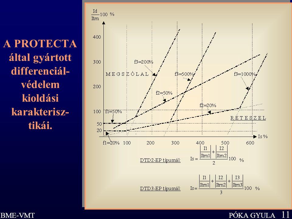PÓKA GYULA 11 BME-VMT A PROTECTA által gyártott differenciál- védelem kioldási karakterisz- tikái.
