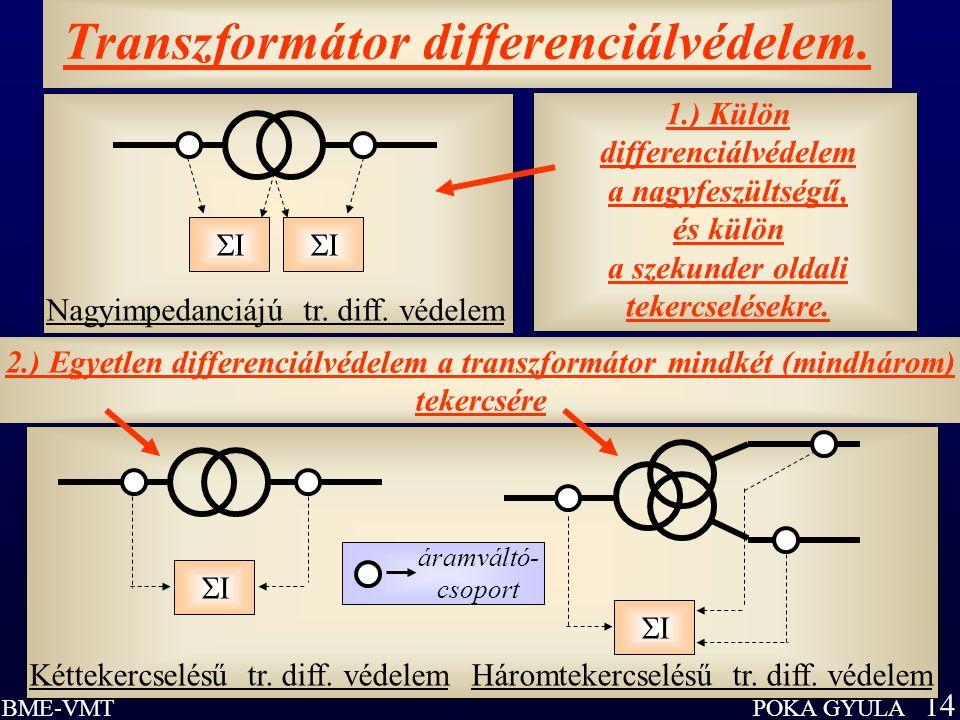PÓKA GYULA 14 BME-VMT Transzformátor differenciálvédelem. 1.) Külön differenciálvédelem a nagyfeszültségű, és külön a szekunder oldali tekercselésekre