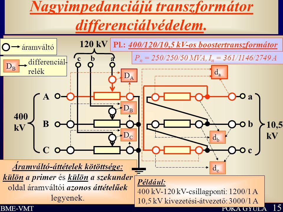 PÓKA GYULA 15 BME-VMT Nagyimpedanciájú transzformátor differenciálvédelem. Áramváltó-áttételek kötöttsége: külön a primer és külön a szekunder oldal á