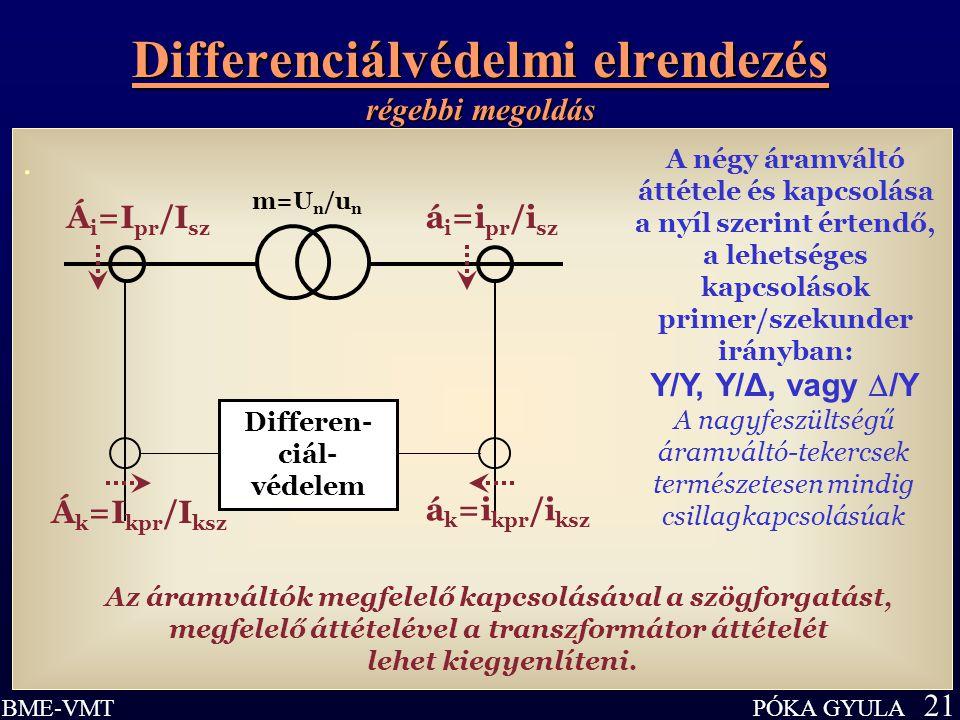 PÓKA GYULA 21 BME-VMT Differenciálvédelmi elrendezés régebbi megoldás. Differen- ciál- védelem Á i =I pr /I sz á i =i pr /i sz m=U n /u n Á k =I kpr /