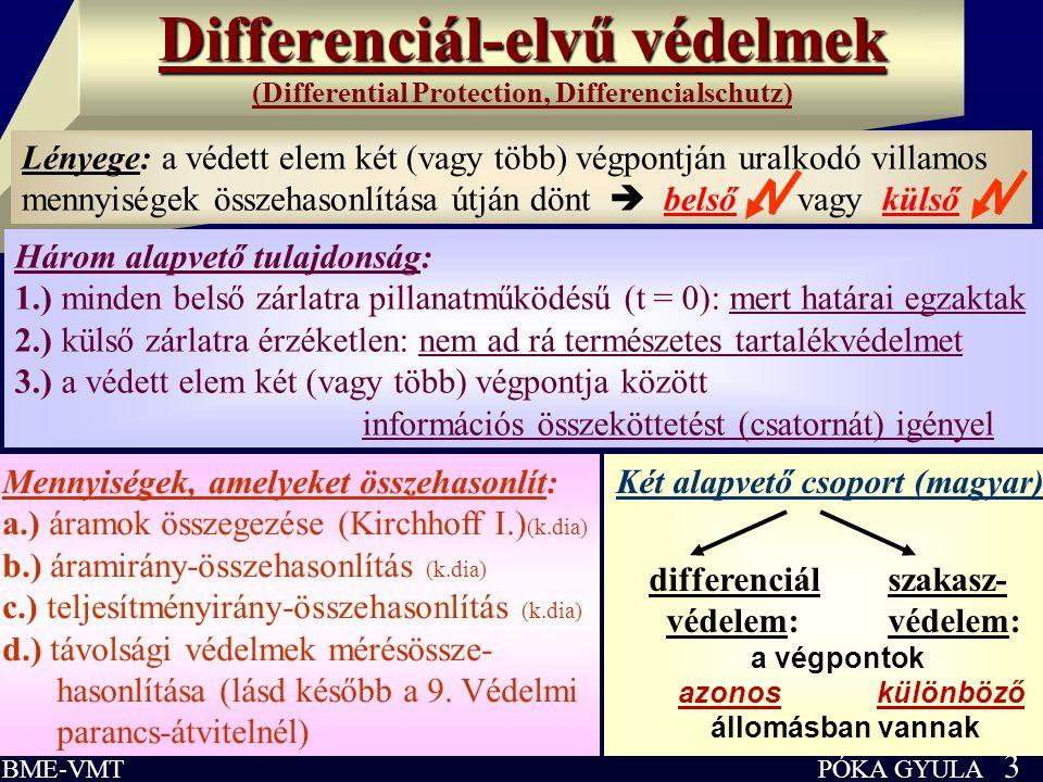 PÓKA GYULA 4 BME-VMT Differenciál-elvű védelmek csatornái.